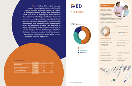 BD annual report small.